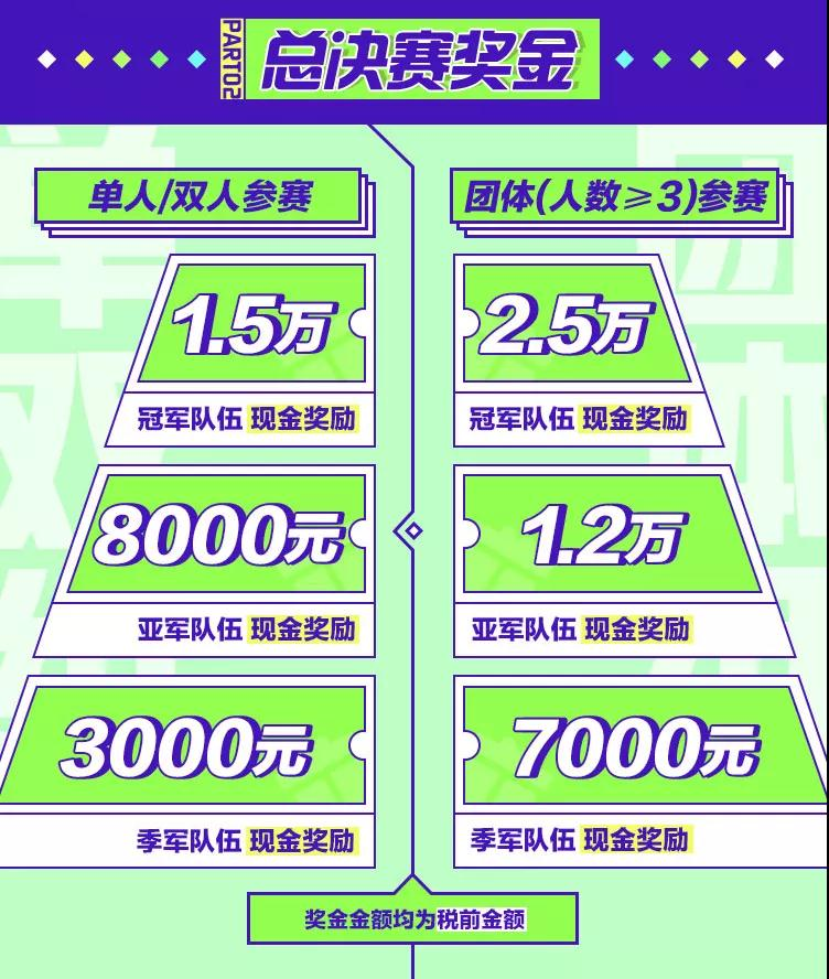 爱奇艺携手ChinaJoy开启最新赛事报名启动!